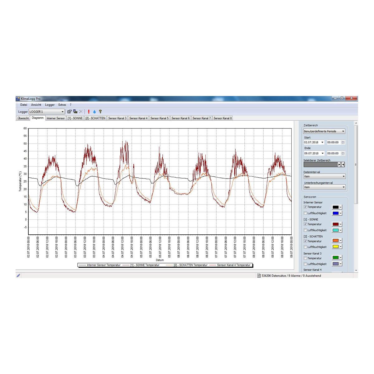 30-3039-it-profi-thermo-hygrometer-mit-datenlogger-funktion-klimalogg-pro-pc-anwendung-1200x1200px.jpg