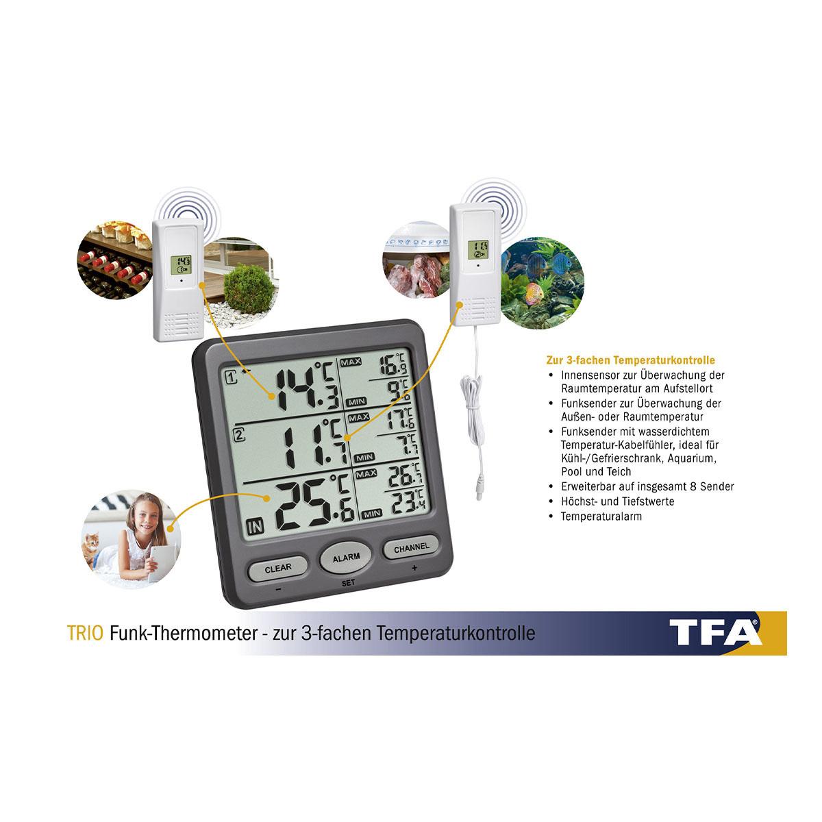 30-3062-10-funk-thermometer-mit-2-sendern-trio-vorteile-1200x1200px.jpg