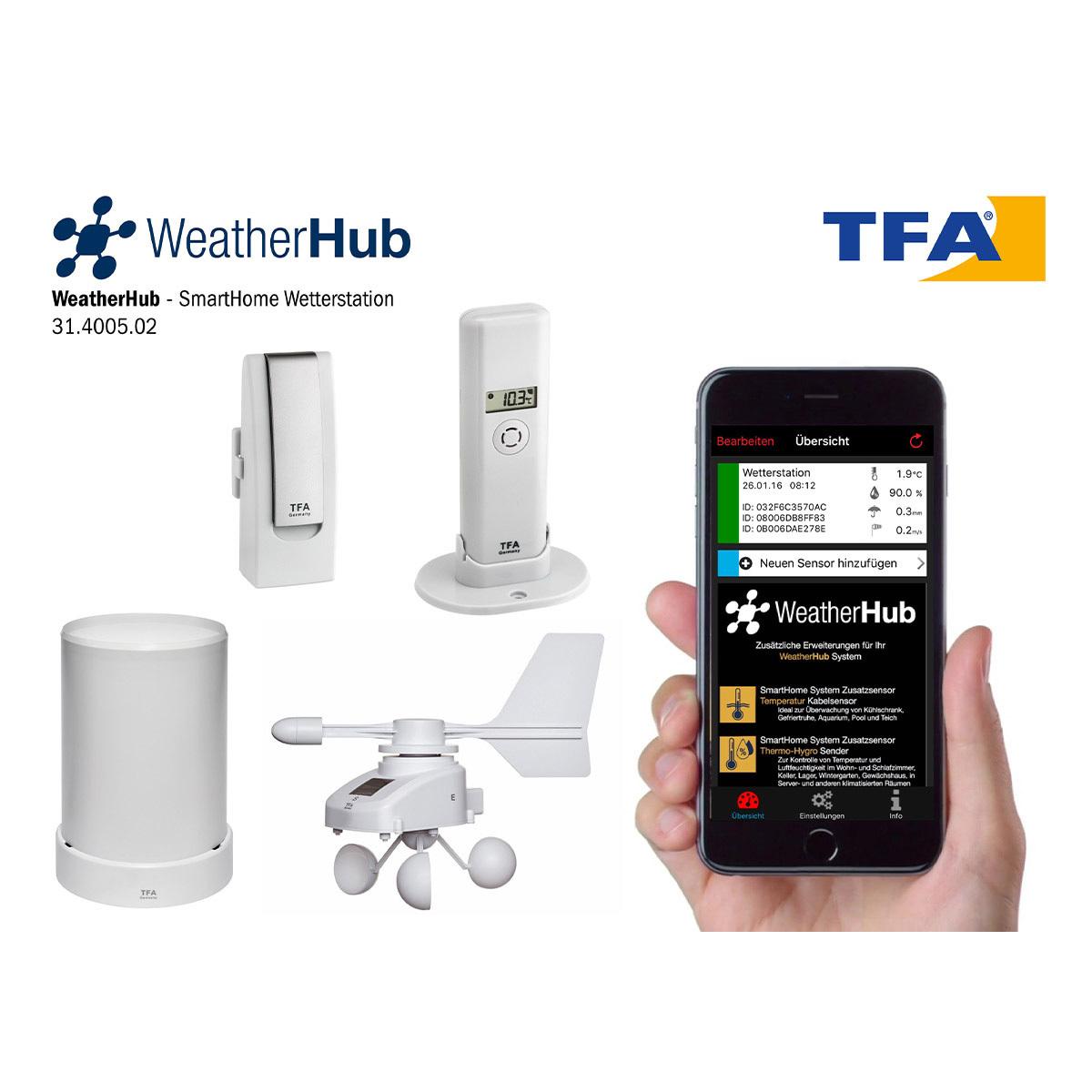 31-4005-02-wetterstation-set-mit-klima-regen-windsender-weatherhub-1200x1200px.jpg