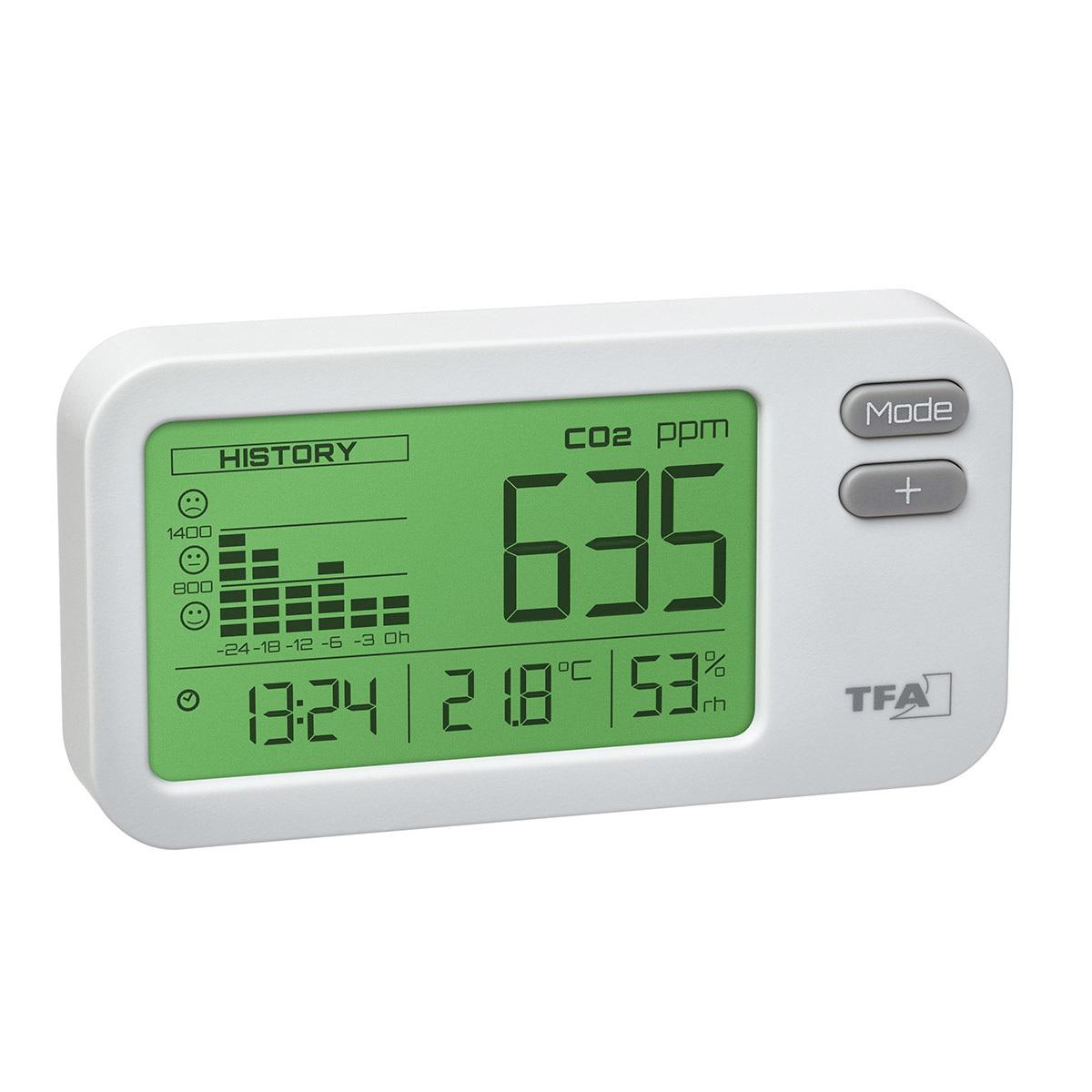 31-5009-02-co2-monitor-airco2ntrol-coach-1200x1200px.jpg