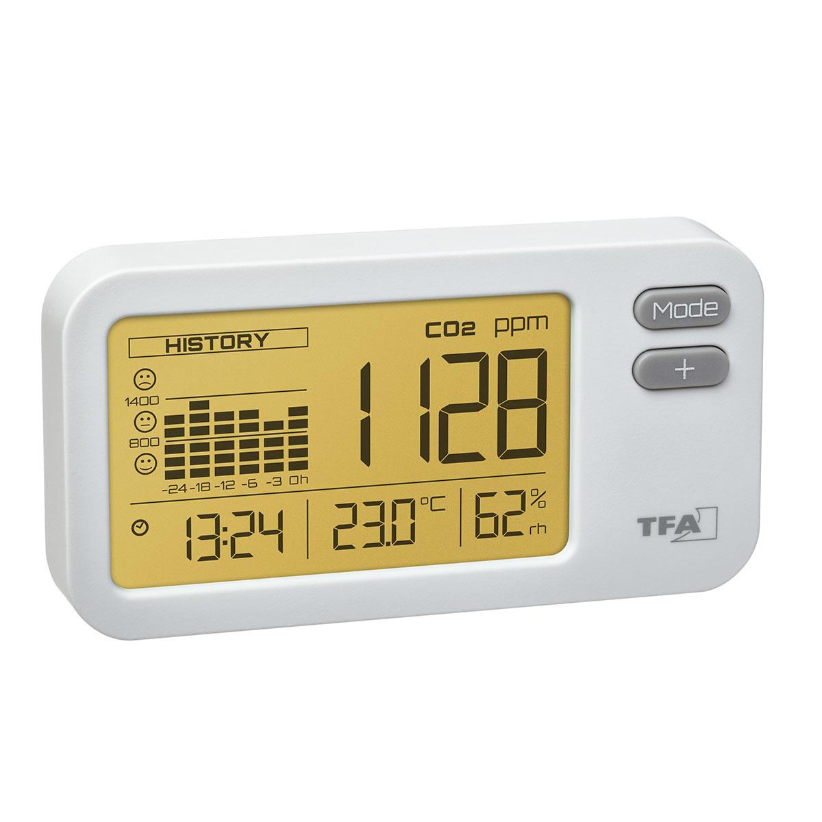 31-5009-02-co2-monitor-airco2ntrol-coach1-1200x1200px.jpg