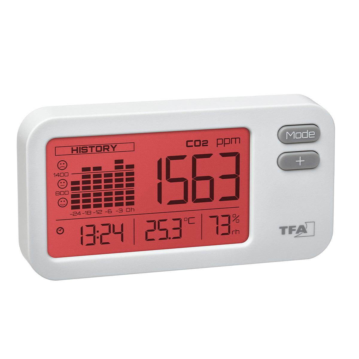 31-5009-02-co2-monitor-airco2ntrol-coach2-1200x1200px.jpg