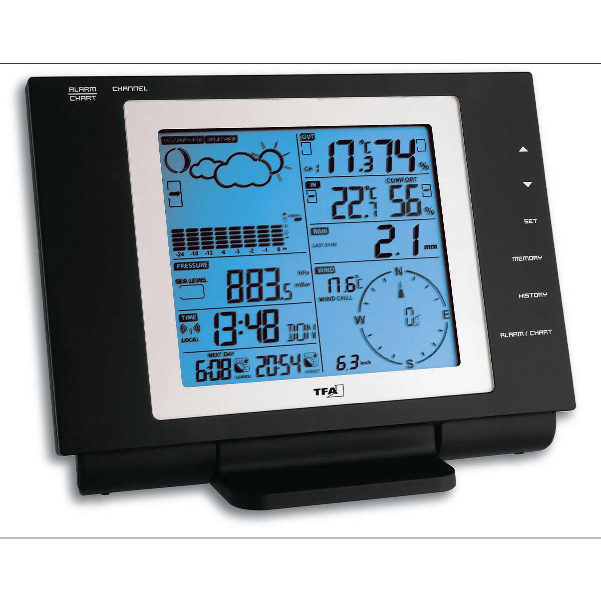 35-1075-funk-wetterstation-mit-wind-regenmesser-nexus-beleuchtung-1200x1200px.jpg
