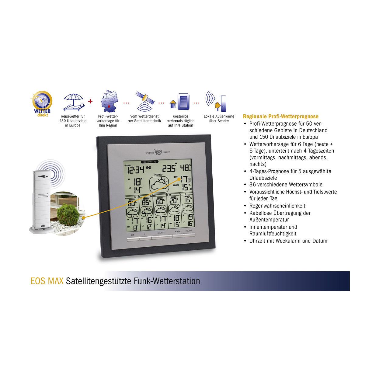 35-5015-10-it-satellitengestützte-funk-wetterstation-eos-max-vorteile-1200x1200px.jpg