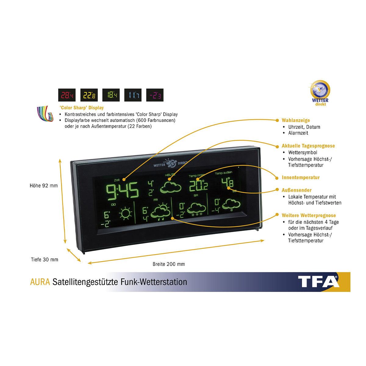 35-5061-01-it-satellitengestützte-funk-wetterstation-mit-color-sharp-display-aura-abmessungen-1200x1200px.jpg