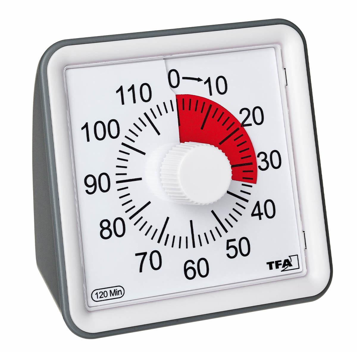 38-2043-10-timer-visual-anwendung-1200x1200px.jpg