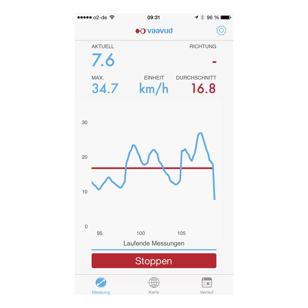 42-6002-05-windmesser-für-smartphones-vaavud-app-anwendung1-1200x1200px.jpg