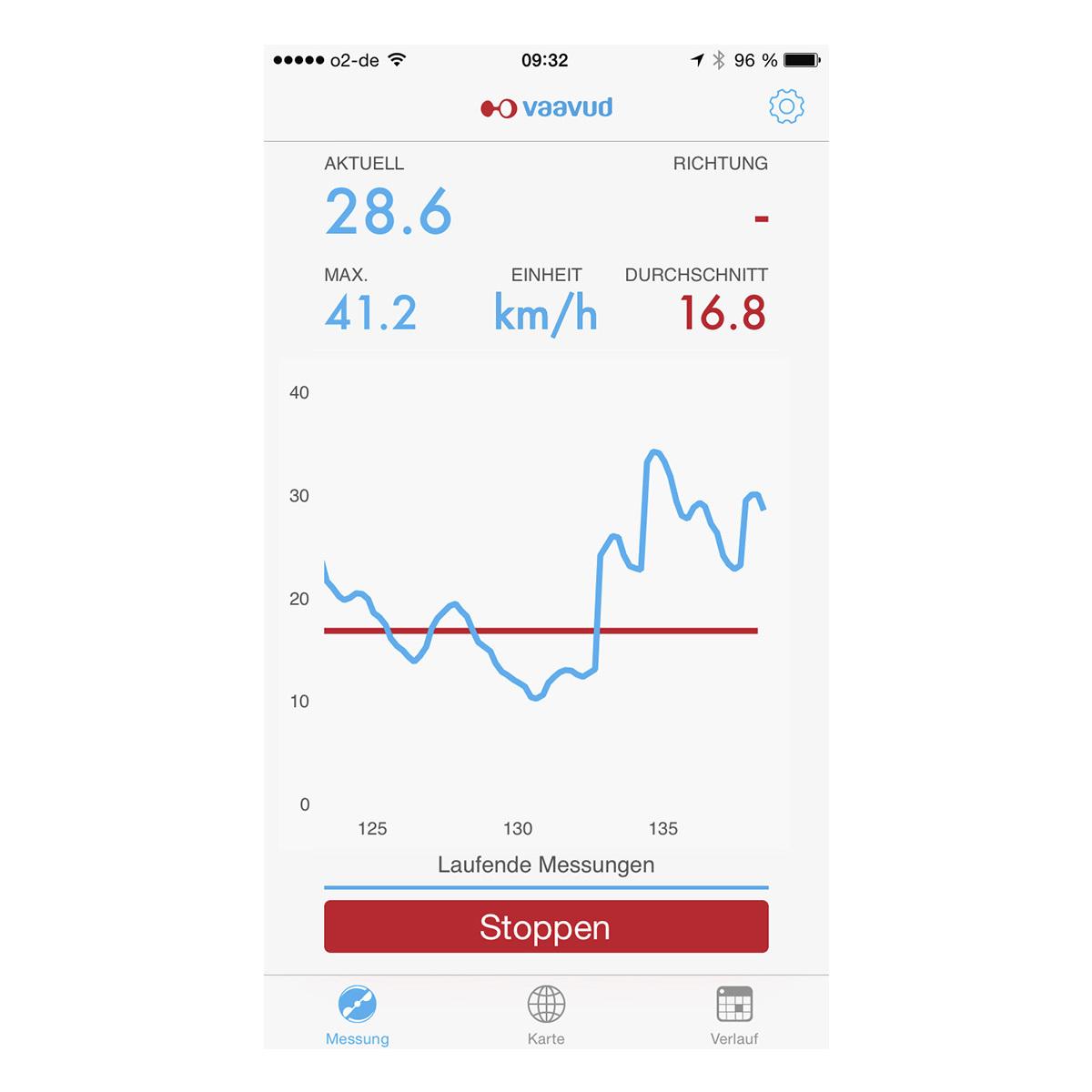 42-6002-05-windmesser-für-smartphones-vaavud-app-anwendung2-1200x1200px.jpg