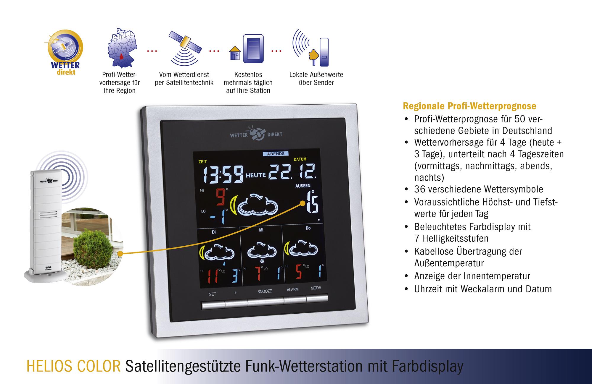 Helios_Funk-Wetterstation_Wetterdirekt_355057_Vorteile.jpg