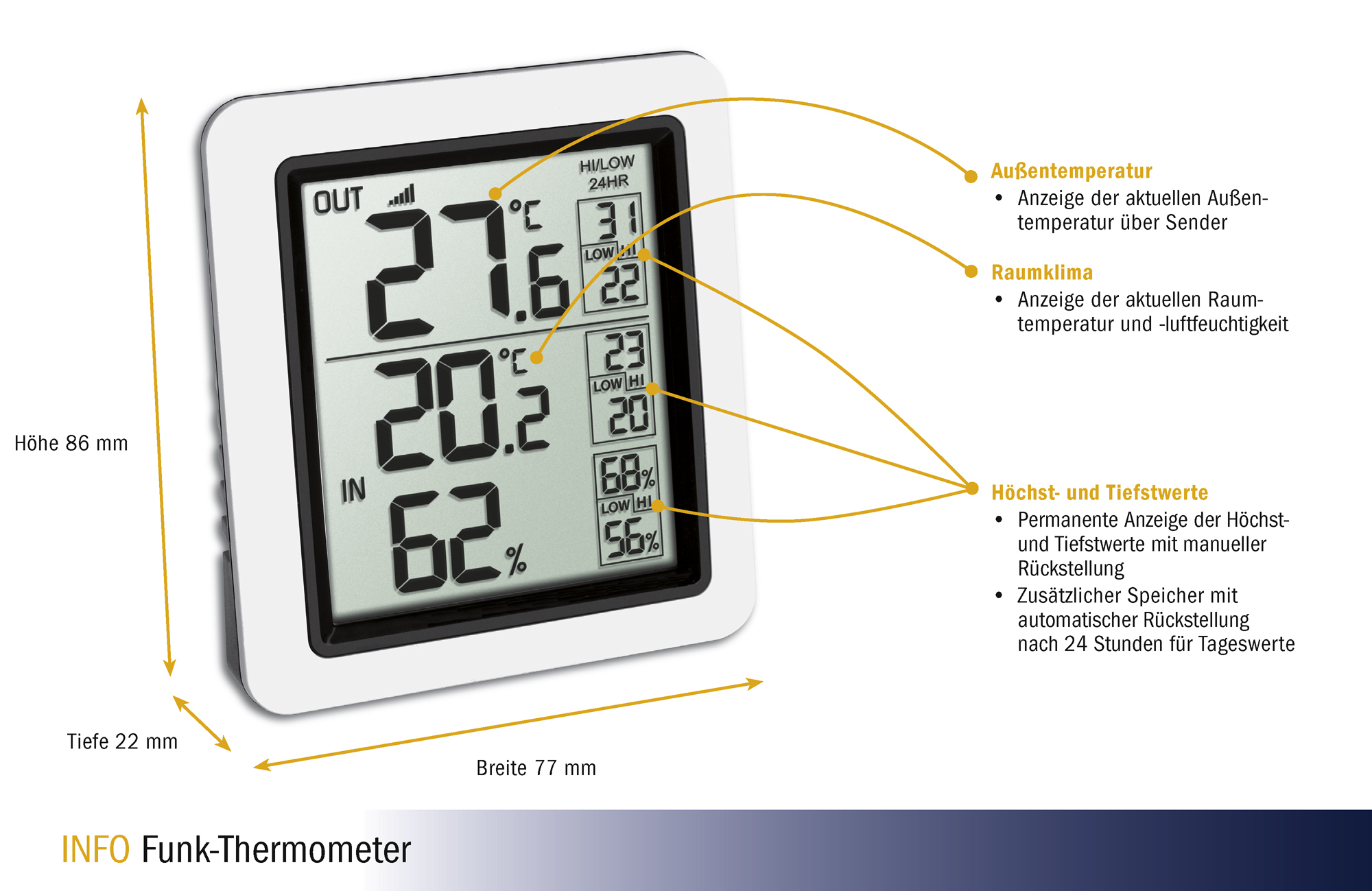 Info_Funk-Thermometer_303065_Bemassung.jpg