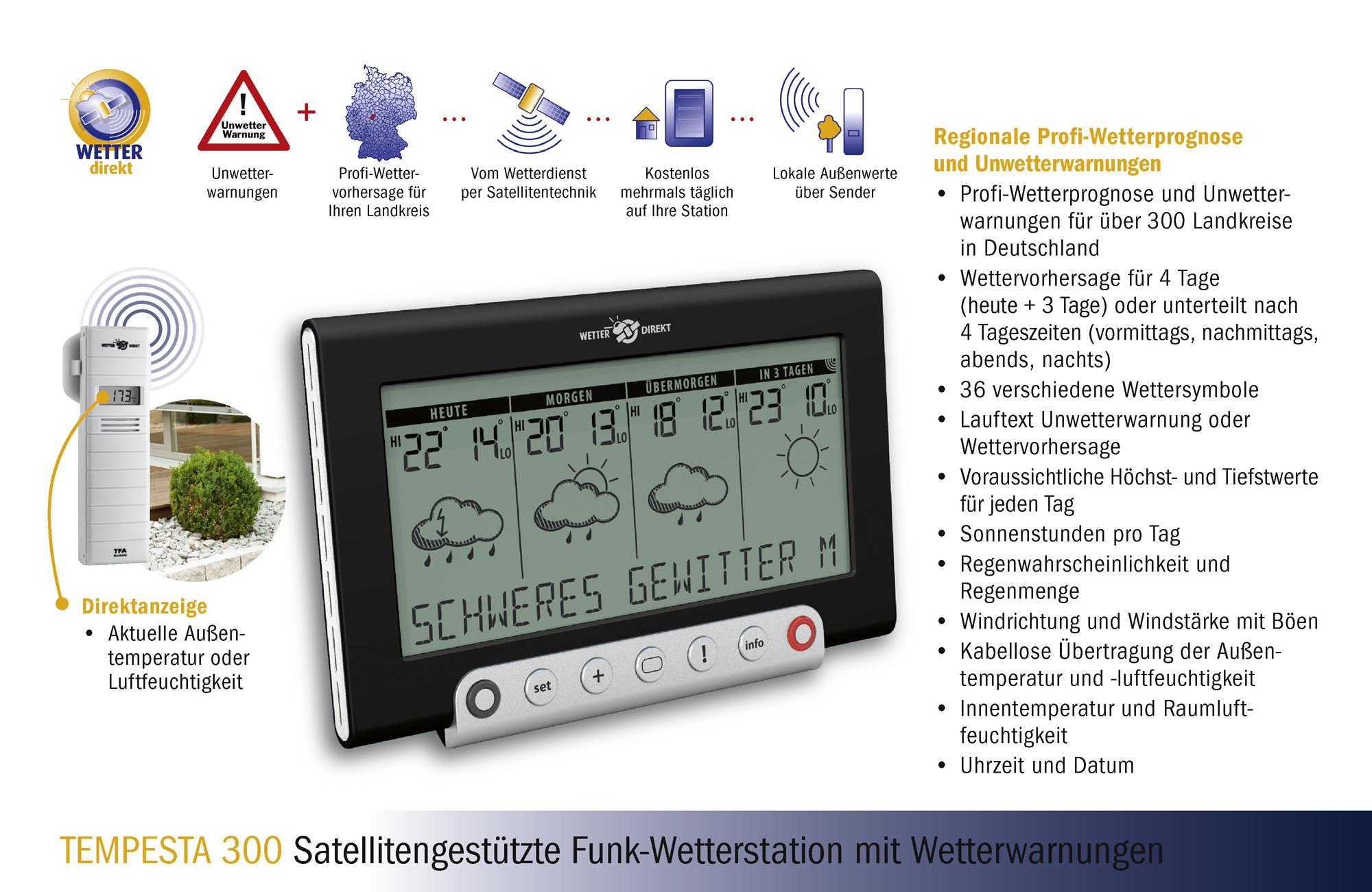Funk-Wetterstation_Tempesta300_355050_Vorteile.jpg
