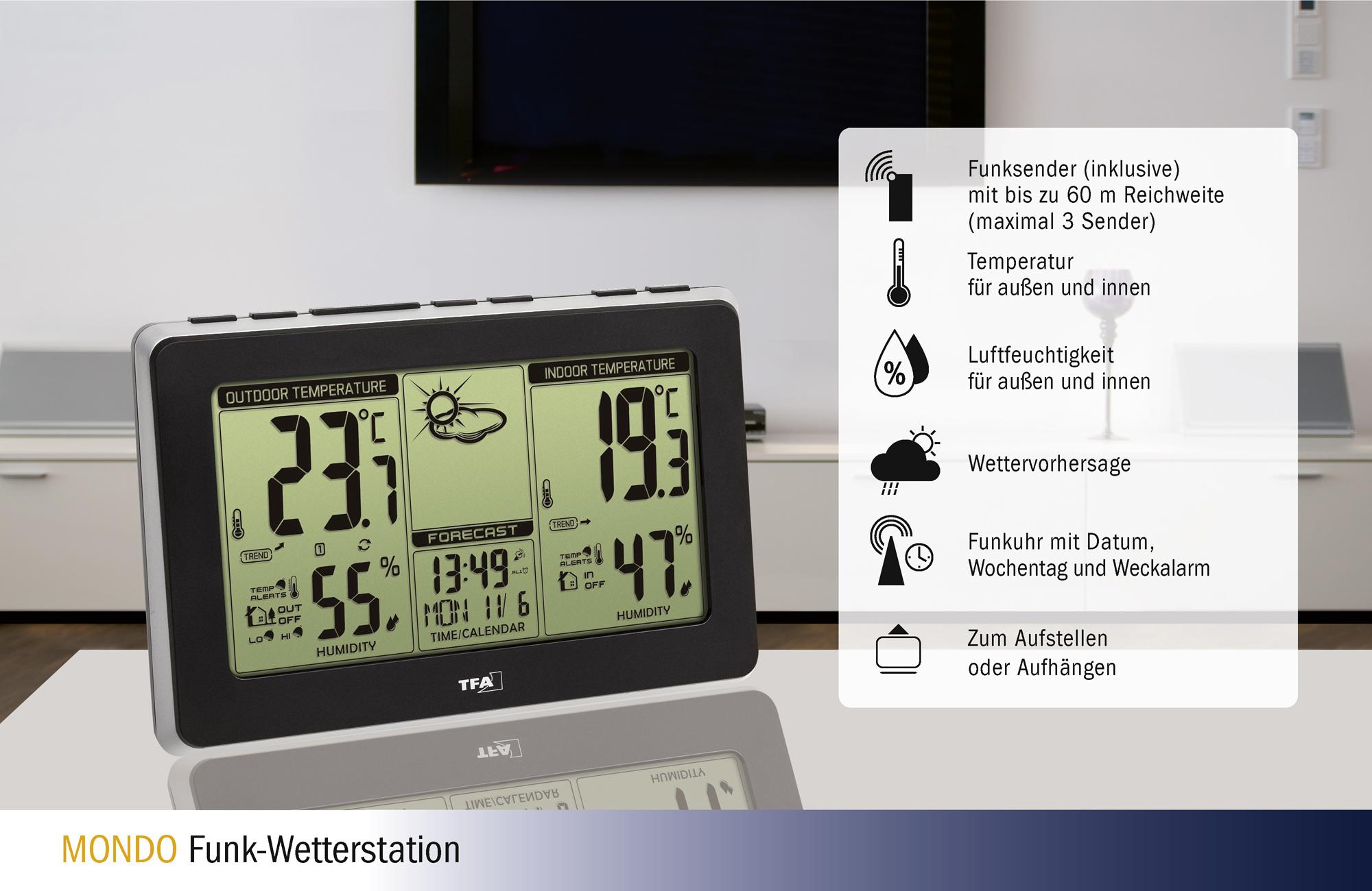 Mondo_Funk-Wetterstation_351151_Icons.jpg