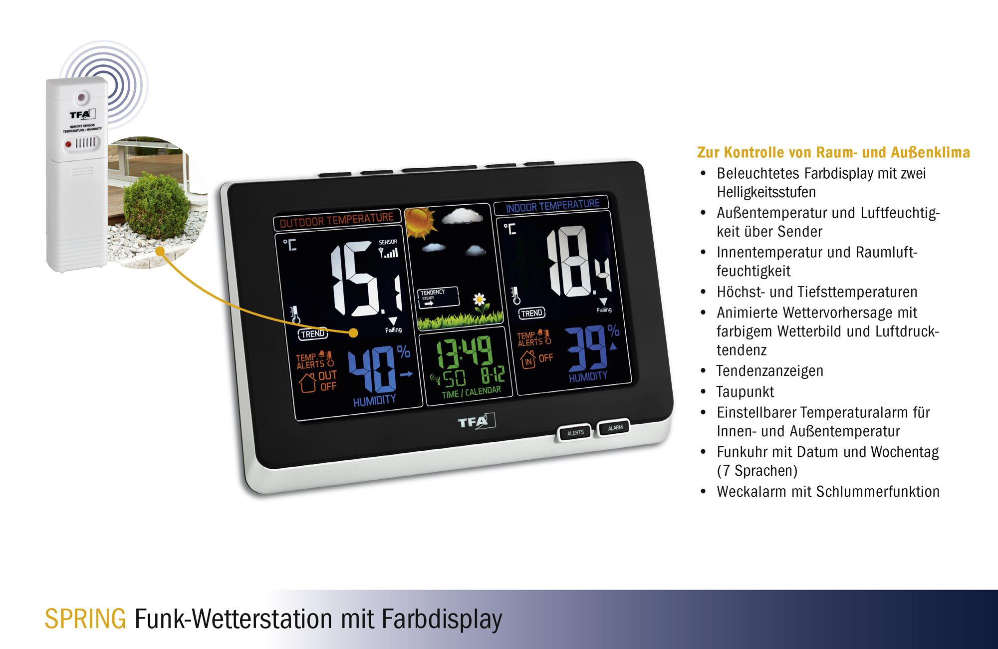 Spring_Funk-Wetterstation_351129_Vorteile.jpg