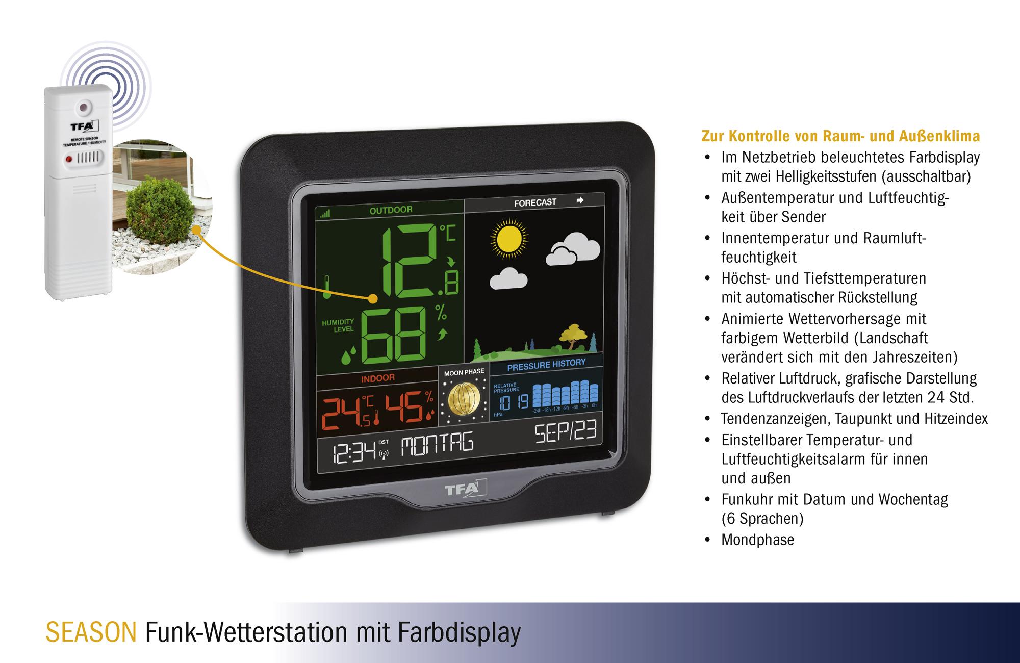 Season_Funk-Wetterstation_35115001_Vorteile.jpg
