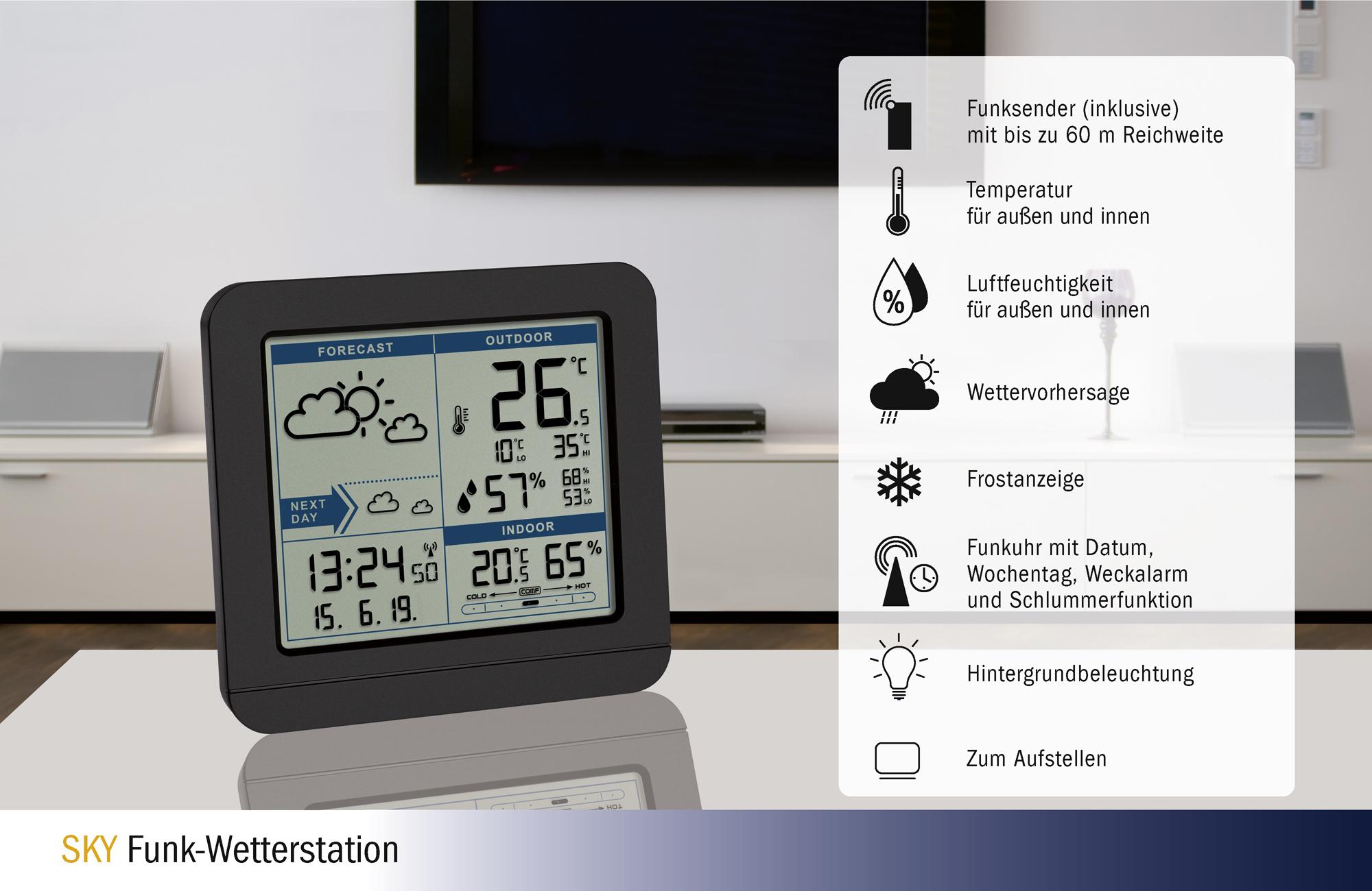 SKY_Funkwwetterstation_35115201_Icons.jpg