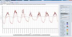 KlimaLogg Pro Software Diagramm von TFA Dostmann
