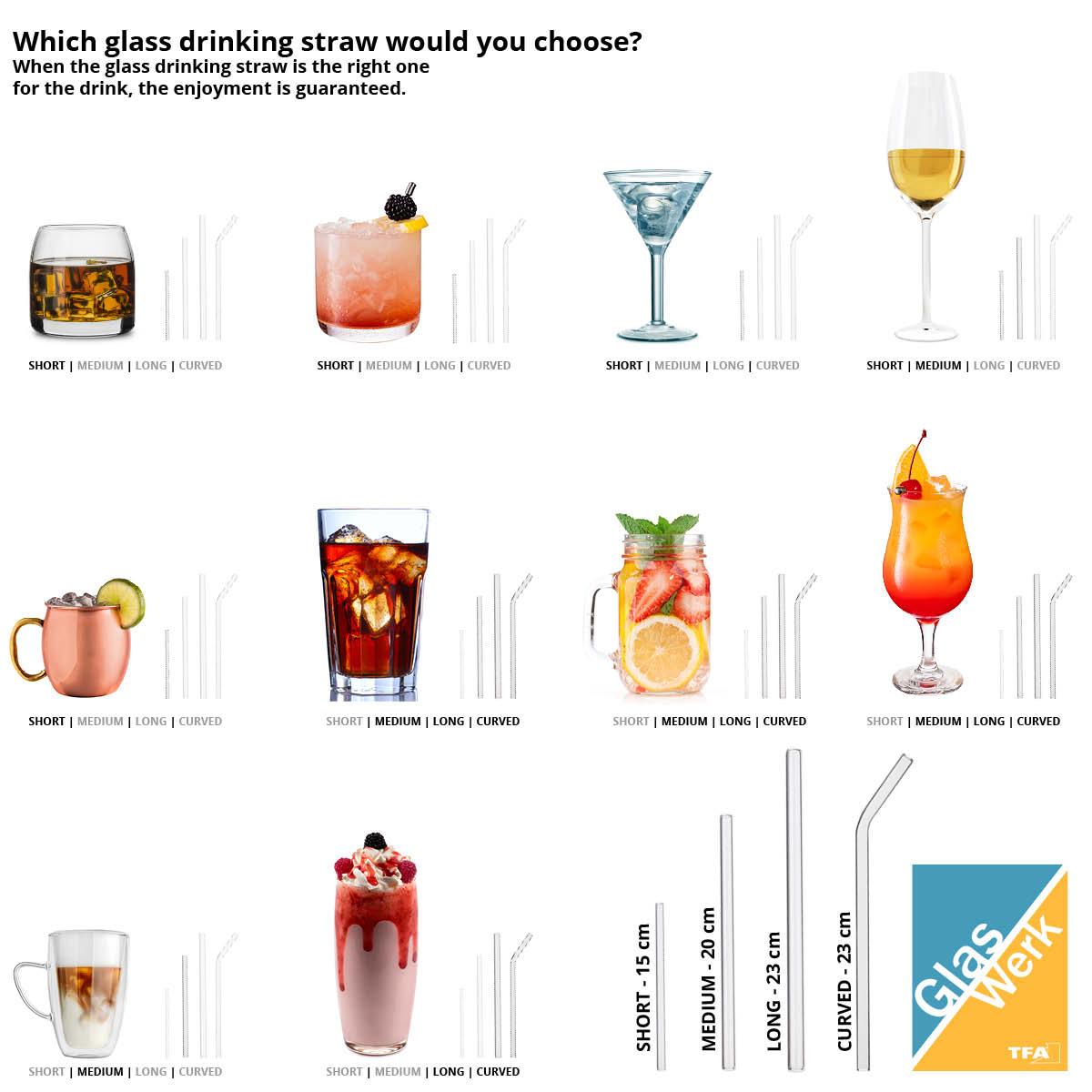 Glass straws from GlasWerk for many drinks.