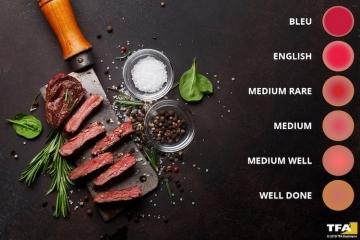 Übersicht der Garstufen von Steak. Bereiten Sie das perfekte Steak mit Sous-vide und Grillthermometern zu von TFA Dostmann.