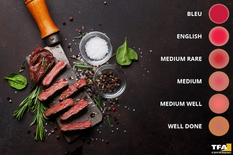 Overview of the cooking levels of steak. Prepare the perfect steak with sous-vide and barbecue thermometers from TFA Dostmann