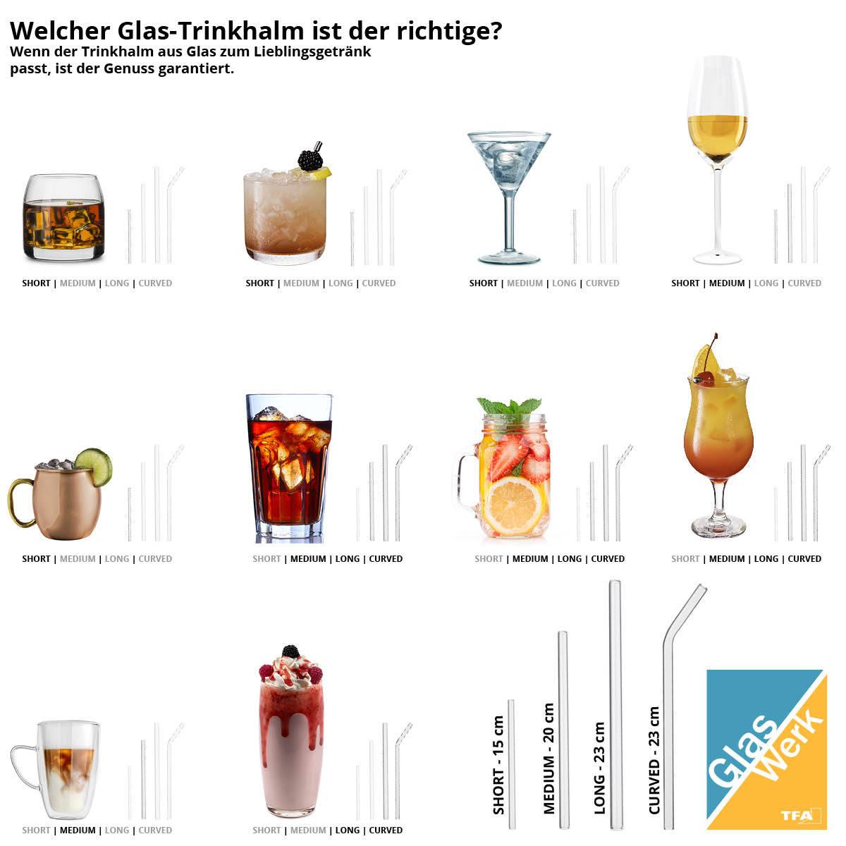 Glasstrohhalme von GlasWerk für viele Getränke.